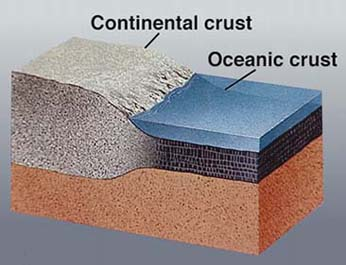 Earth's crust showing continental crust and oceanic crust USGS